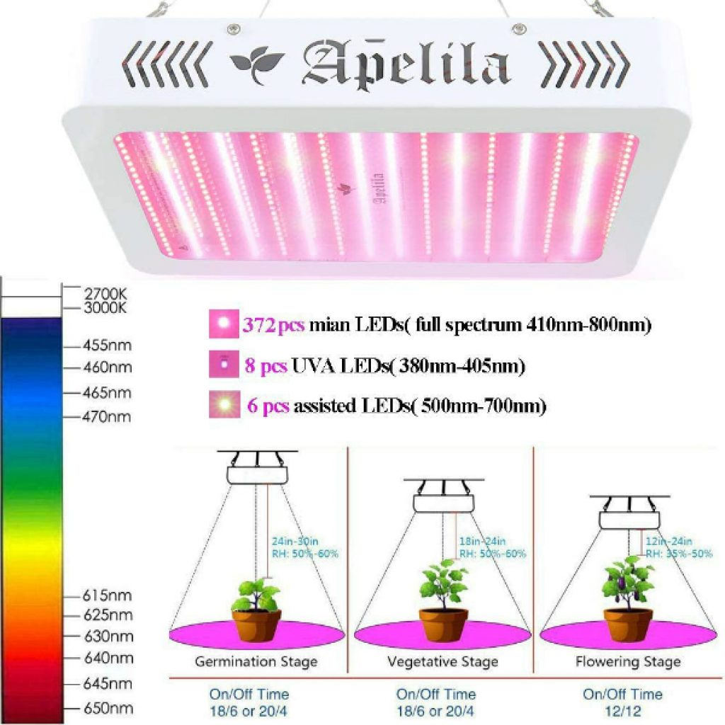 2000W-LED-Grow-Light-Full-Spectrum-Veg-and-Bloom-Switch-Grow-Lamps-for-Greenhouse-Indoor-Plants-Veg-and-Flower-Bloom-Enhancement