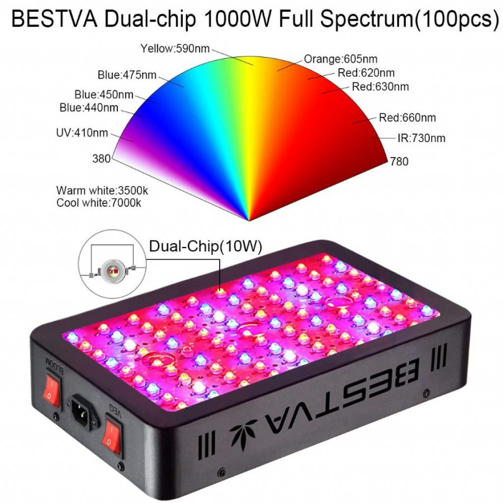 Bestva 1000 LED grow light - photo 3