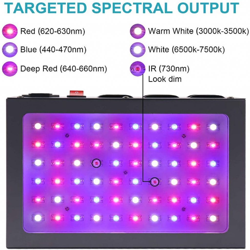 Maxsisun 600w LED Grow Light - photo 3
